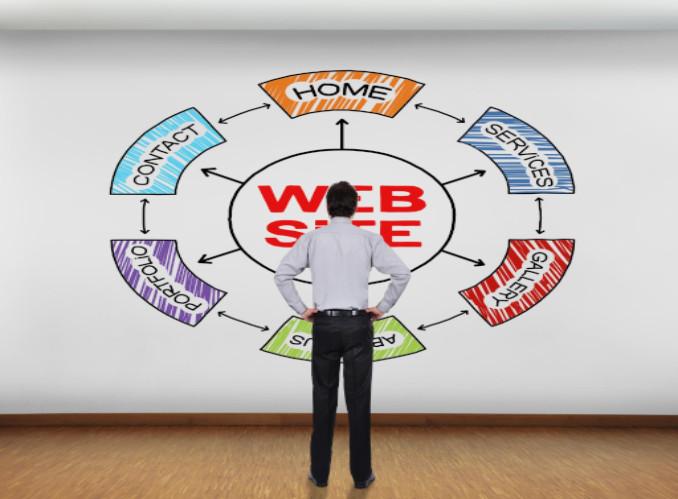 Ideas for website redesign